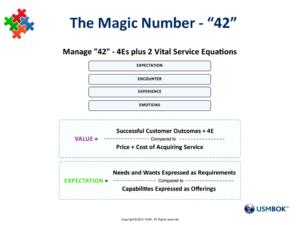 Die magische Nummer 42 (c) Ian M. Clayton