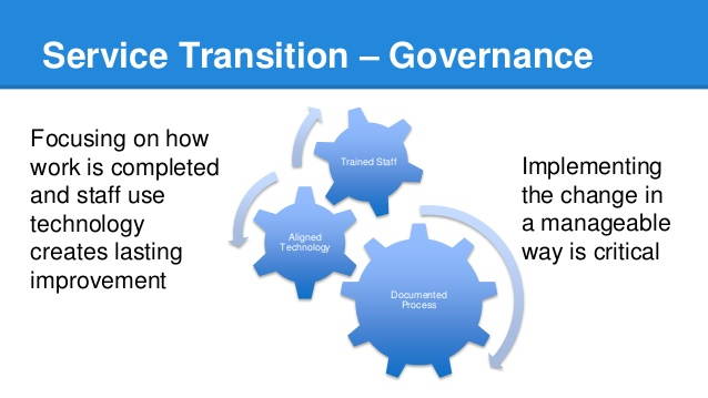 Service Transition in the Era of Cloud Computing