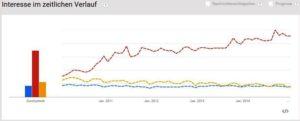 1.2-ITIL-Cloud-Outsourcing-Graph
