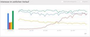2.2-ITIL-bigData_Data-Graph