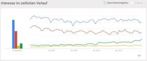 3.2-ITIL-InfoSec-CloudSec-CyberSec-Graph