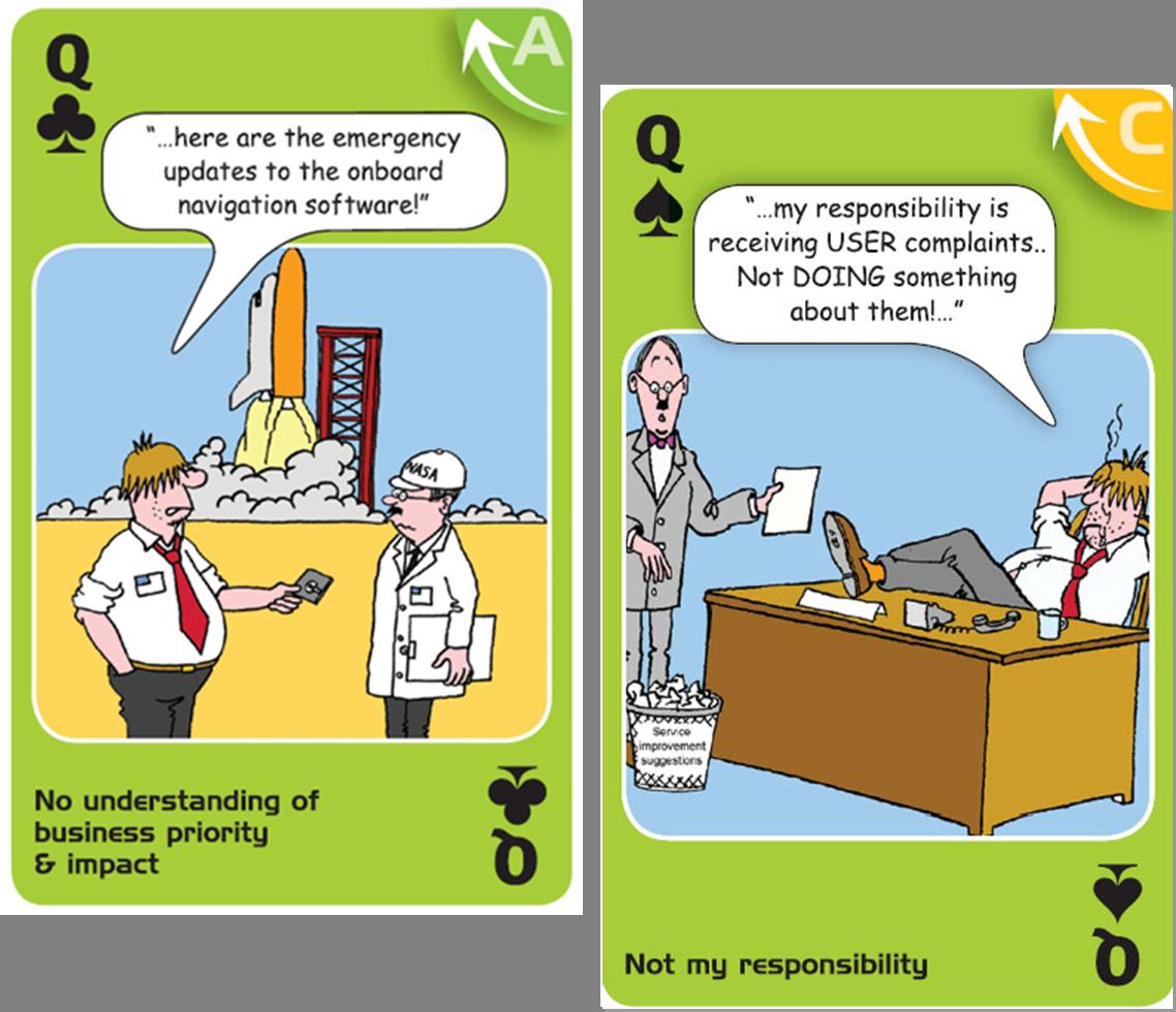 ABC-Übung 1: Kundenfokussierung