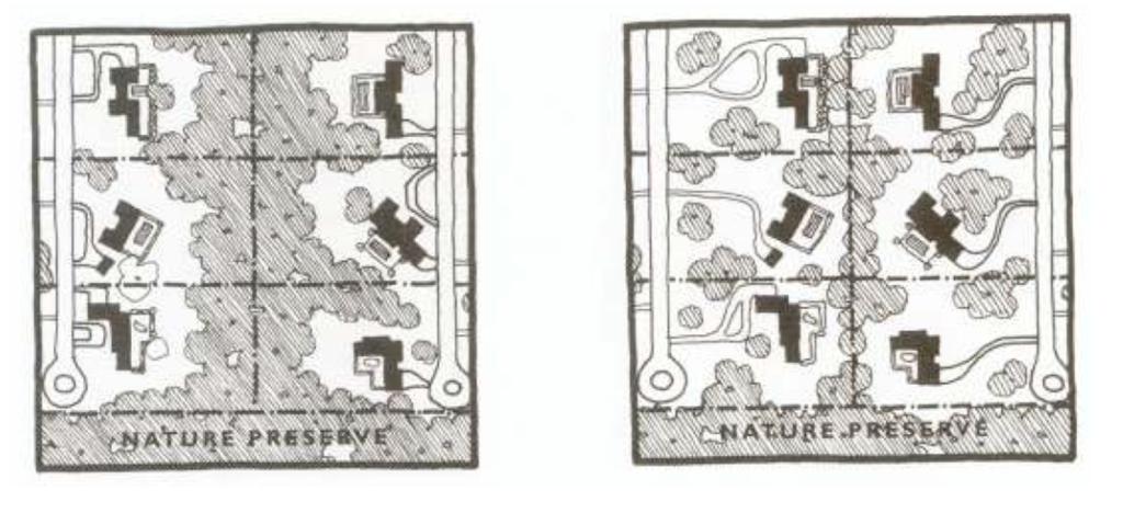 Siedlungsarchitektur: Links Gesteuerte Architektur (bessere), Rechts: nicht gesteuerte (schlechtere) Architektur