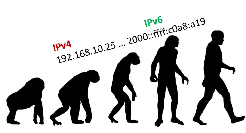 IPv6 Evolution