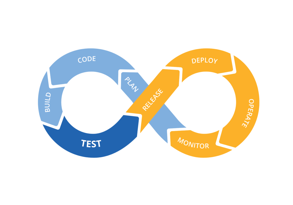 CI /CD Continuous Integration & Continuous Delivery