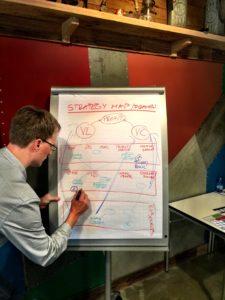 Strategy Map Value Creation & Value Leakage