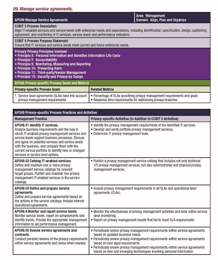 APO09 Manage Service Agreements