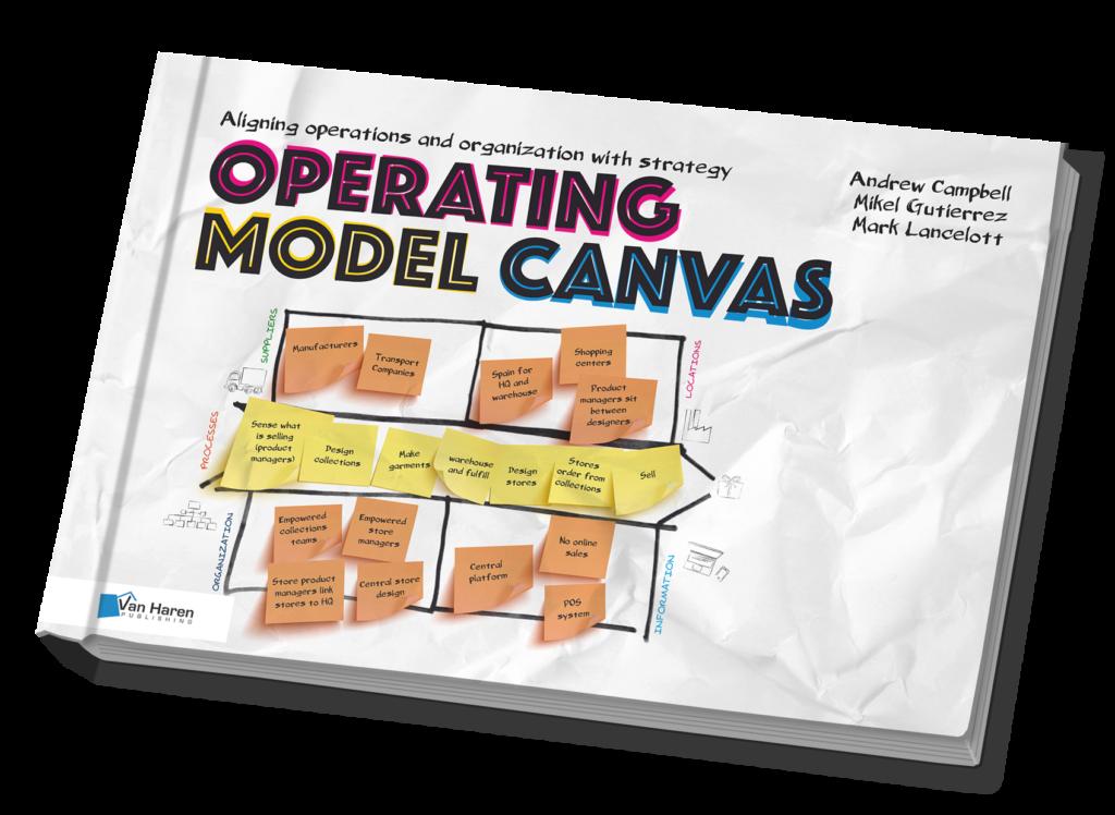 Geschäftsmodell vs Betriebsmodell vs IT-Betriebsmodell